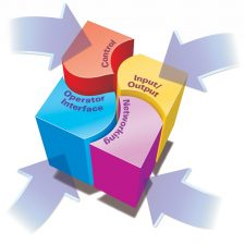 OCS Cube